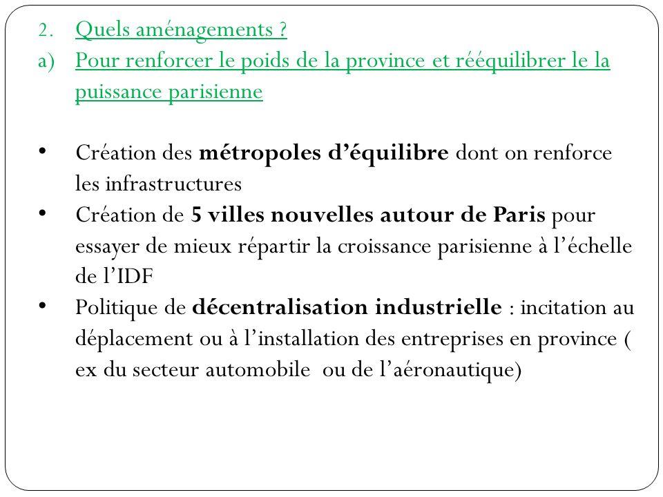 Quels aménagements Pour renforcer le poids de la province et rééquilibrer le la puissance parisienne.