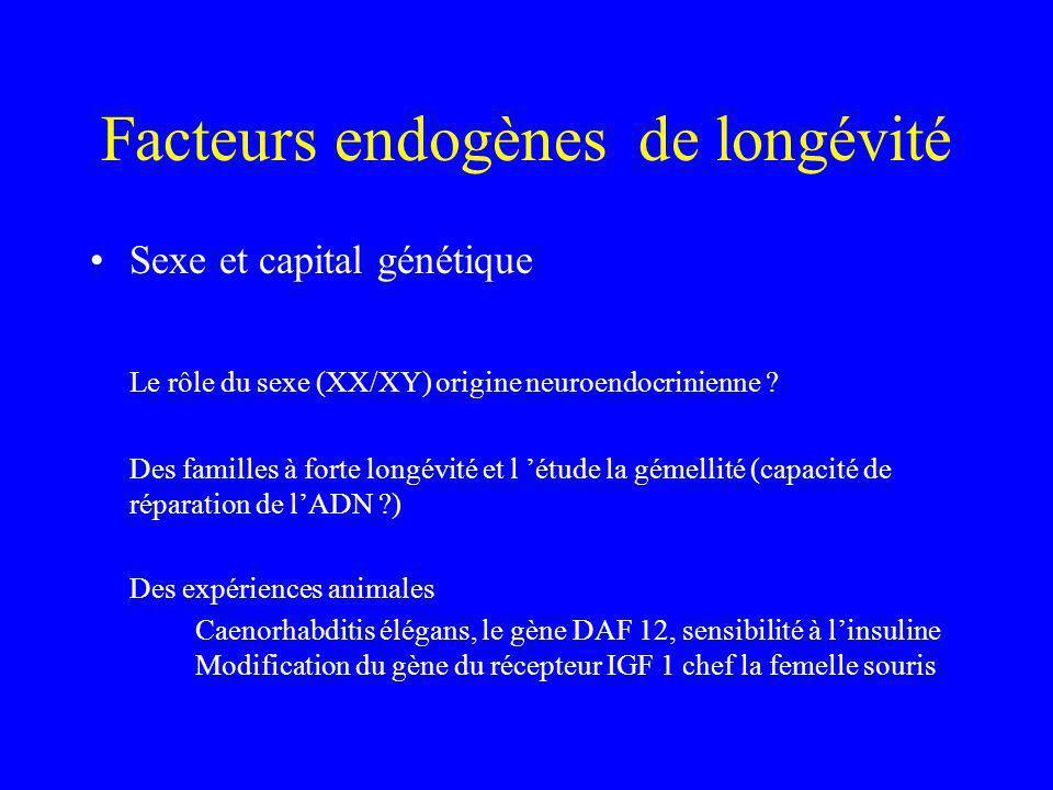 Facteurs endogènes de longévité