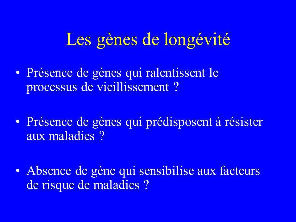 Les gènes de longévité Présence de gènes qui ralentissent le processus de vieillissement