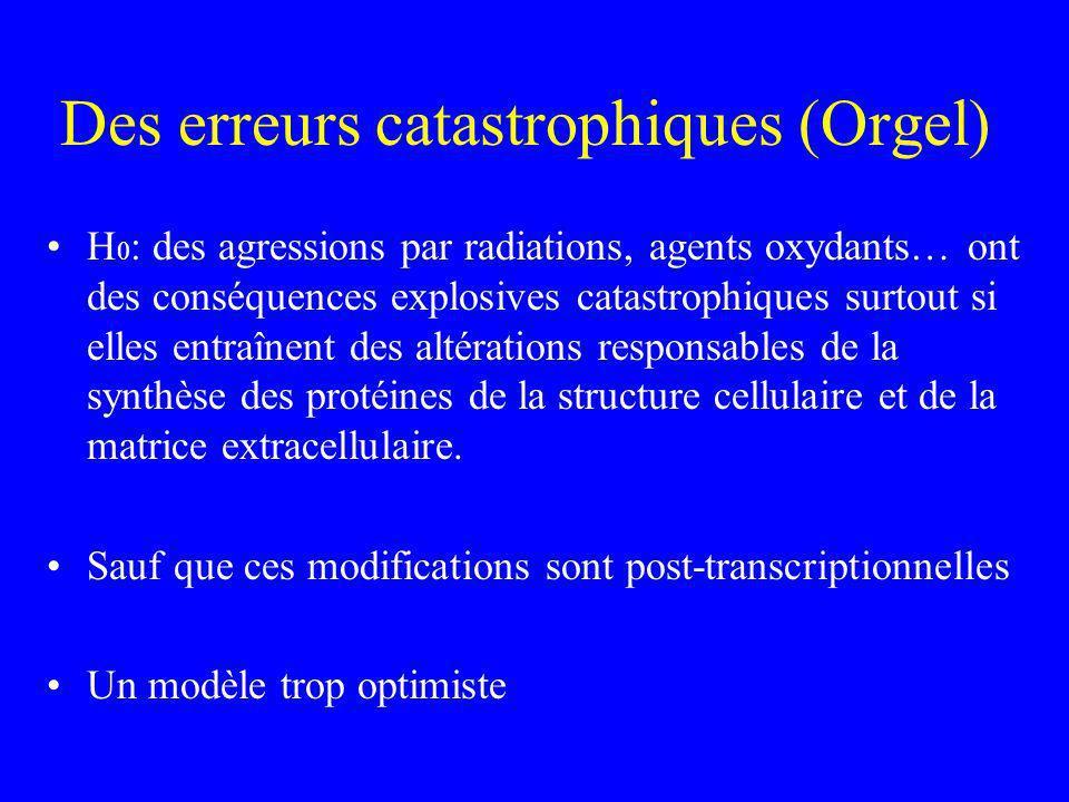Des erreurs catastrophiques (Orgel)