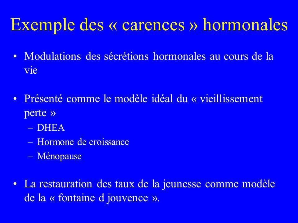 Exemple des « carences » hormonales