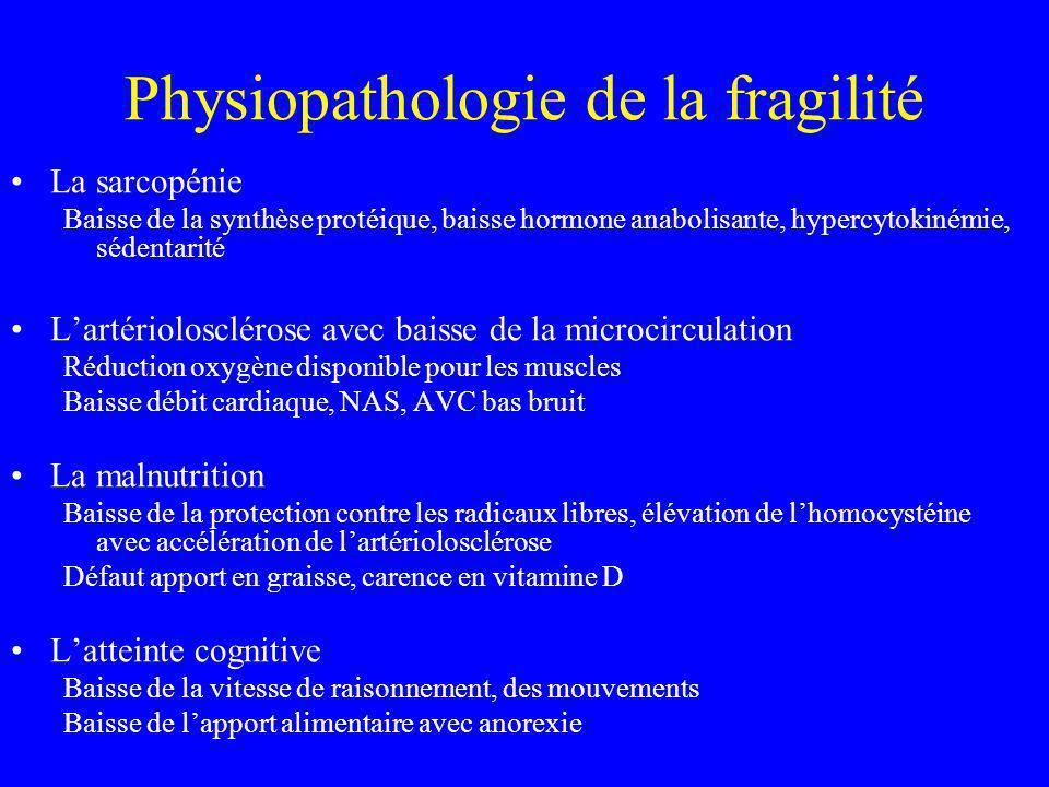 Physiopathologie de la fragilité