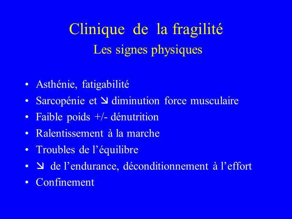 Clinique de la fragilité Les signes physiques