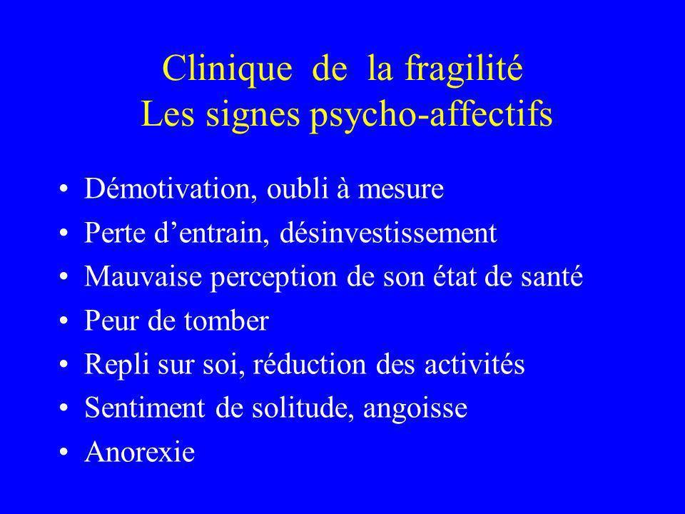 Clinique de la fragilité Les signes psycho-affectifs