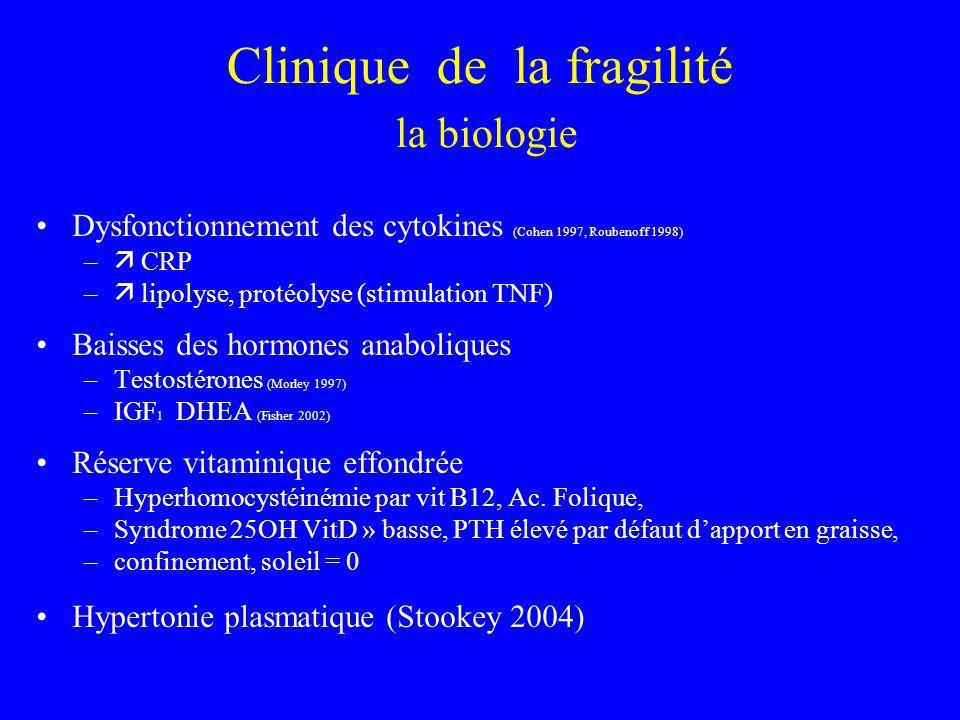 Clinique de la fragilité la biologie