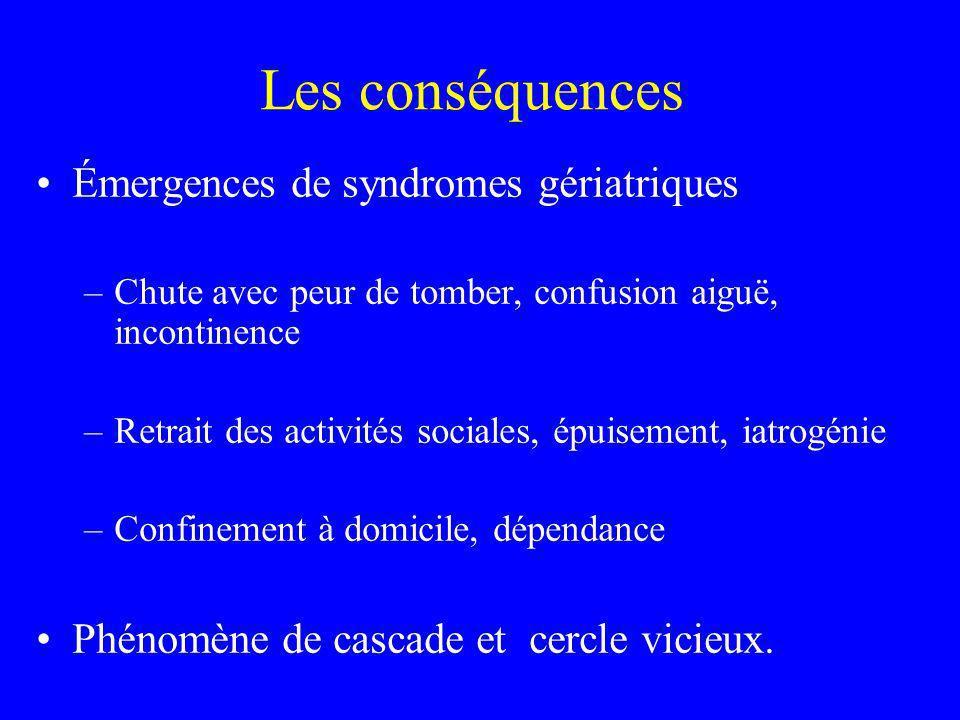 Les conséquences Émergences de syndromes gériatriques
