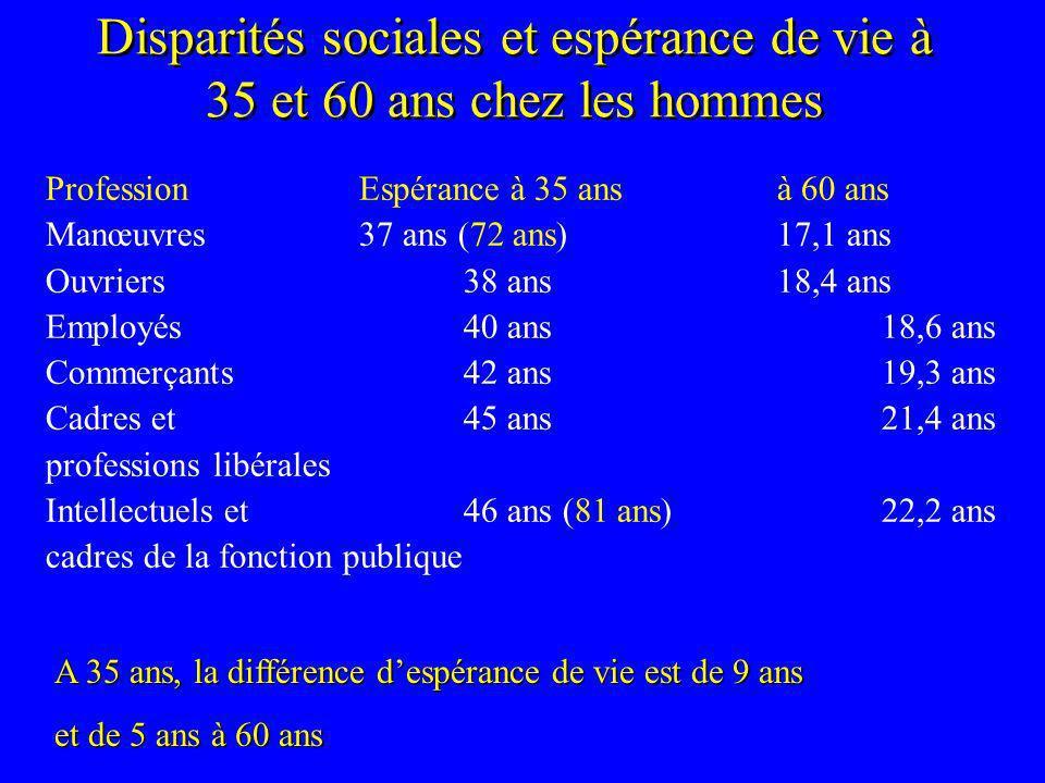 Disparités sociales et espérance de vie à 35 et 60 ans chez les hommes