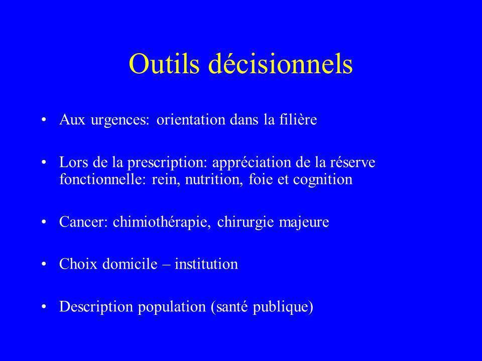 Outils décisionnels Aux urgences: orientation dans la filière