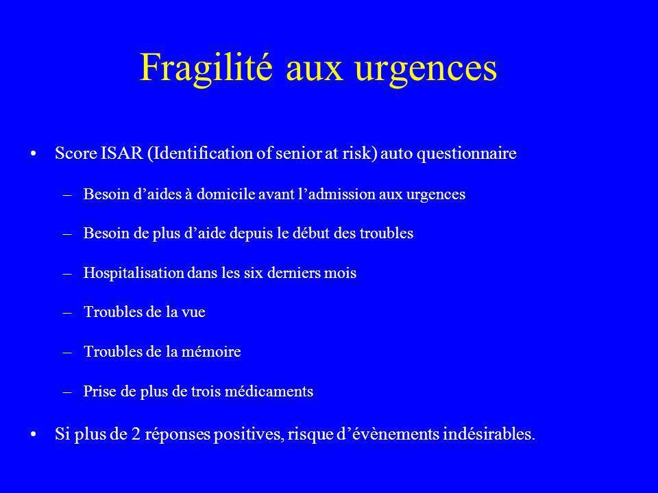 Fragilité aux urgences