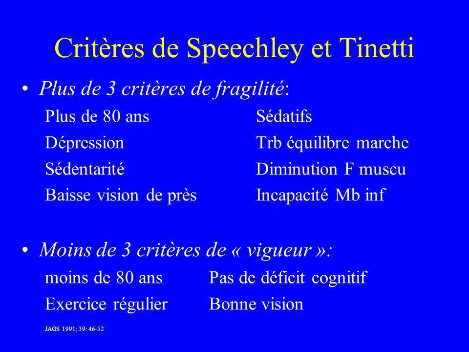 Critères de Speechley et Tinetti