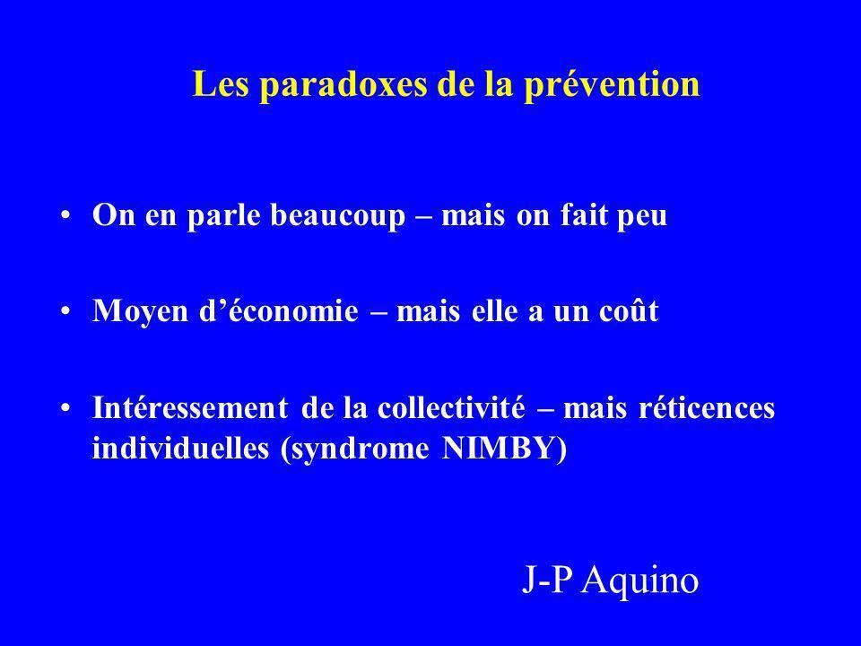 Les paradoxes de la prévention