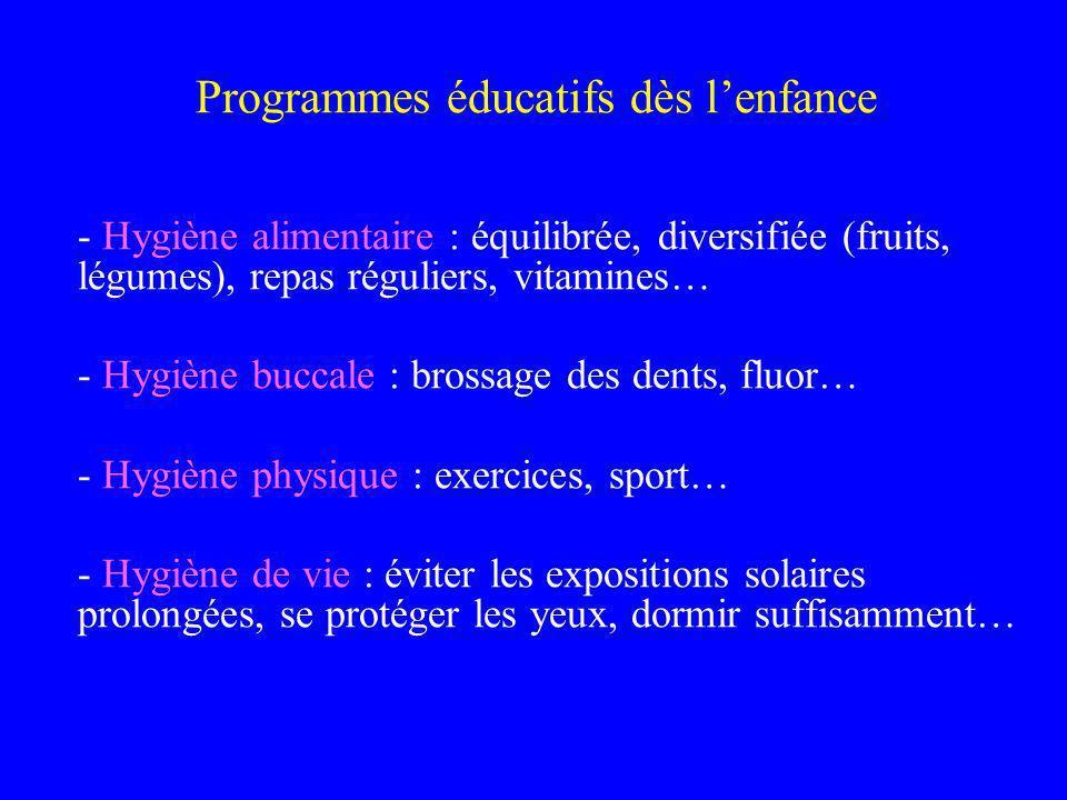 Programmes éducatifs dès l'enfance