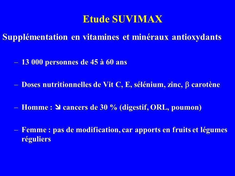 Etude SUVIMAX Supplémentation en vitamines et minéraux antioxydants