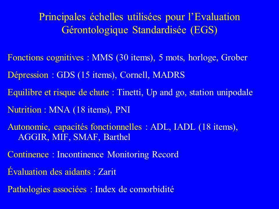 Principales échelles utilisées pour l'Evaluation Gérontologique Standardisée (EGS)