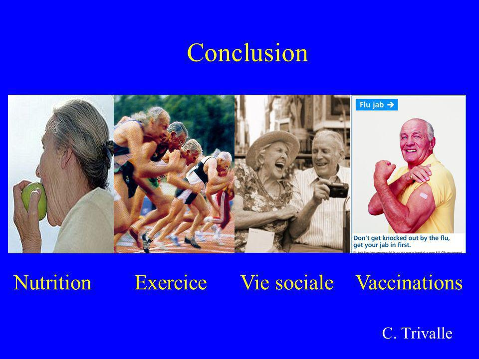 Conclusion Nutrition Exercice Vie sociale Vaccinations C. Trivalle