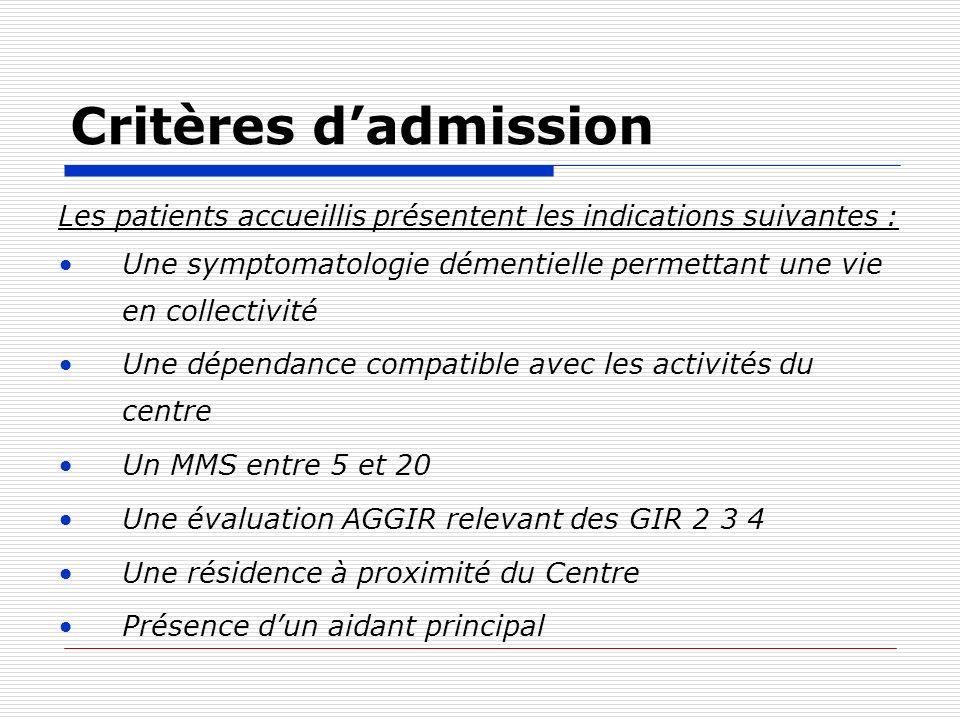 Critères d'admission Les patients accueillis présentent les indications suivantes :