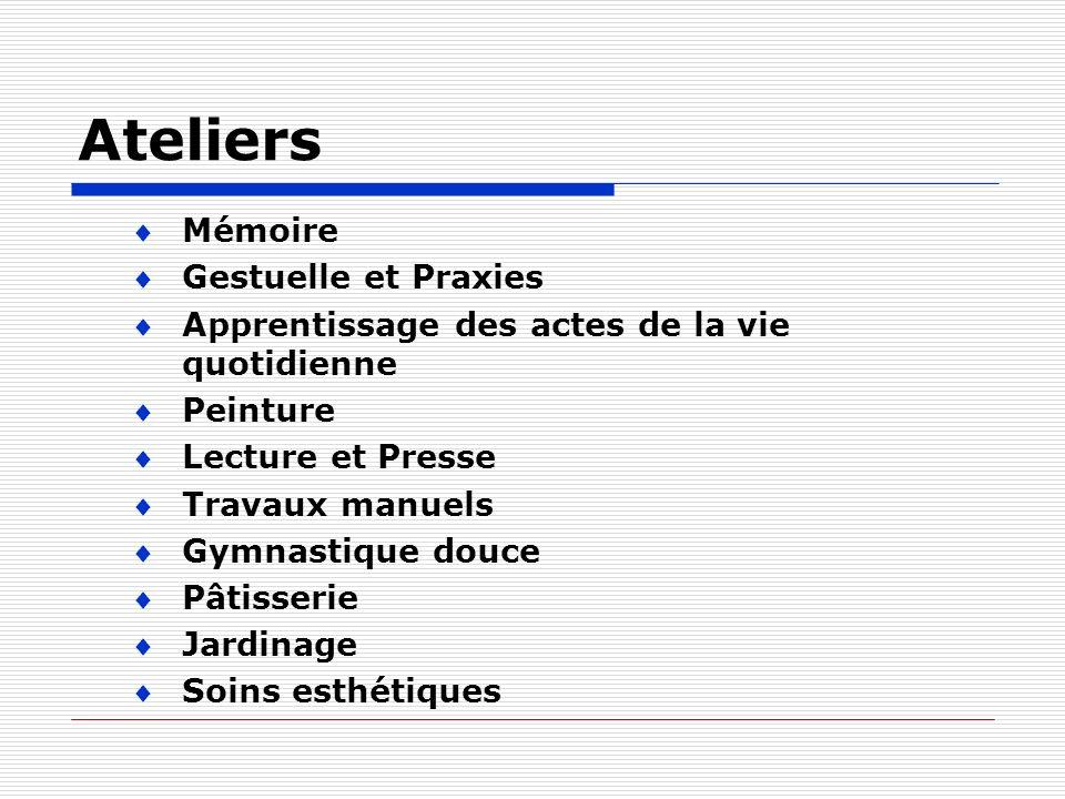 Ateliers Mémoire Gestuelle et Praxies