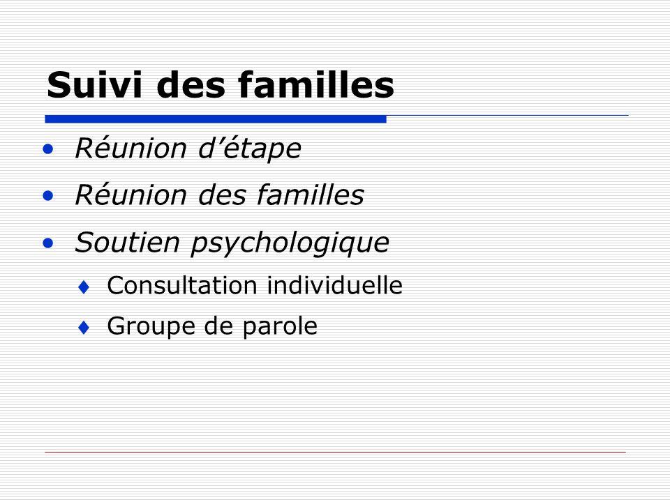 Suivi des familles Réunion d'étape Réunion des familles