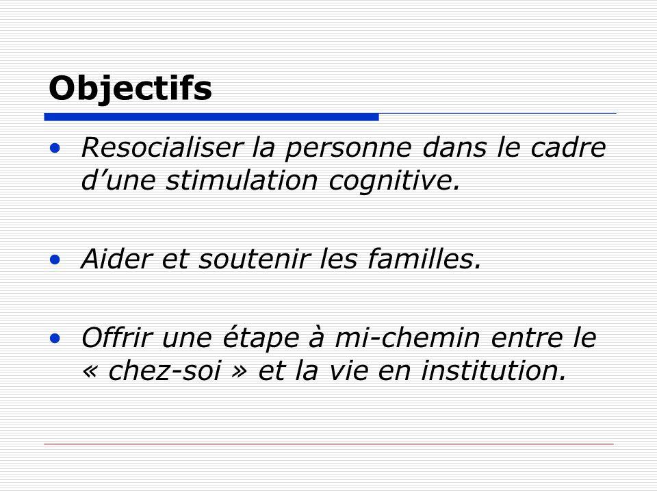 Objectifs Resocialiser la personne dans le cadre d'une stimulation cognitive. Aider et soutenir les familles.