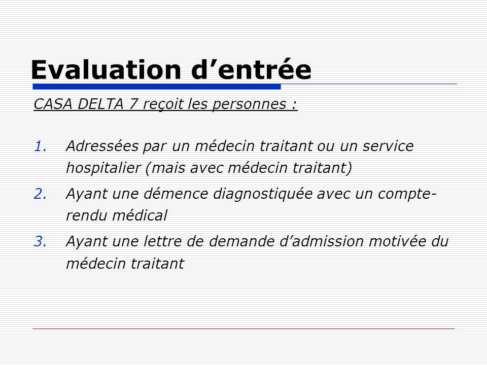 Evaluation d'entrée CASA DELTA 7 reçoit les personnes :