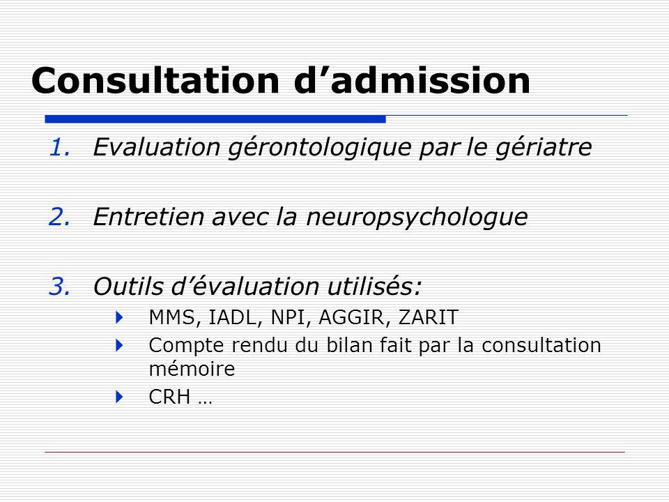 Consultation d'admission