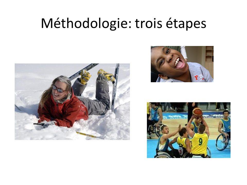 Méthodologie: trois étapes