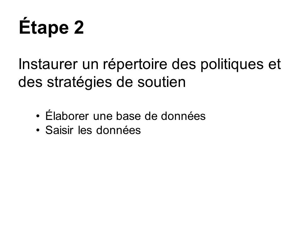 Étape 2 Instaurer un répertoire des politiques et des stratégies de soutien. Élaborer une base de données.