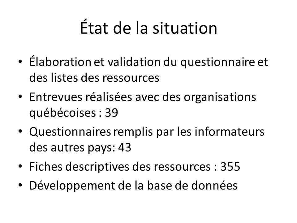 État de la situation Élaboration et validation du questionnaire et des listes des ressources.