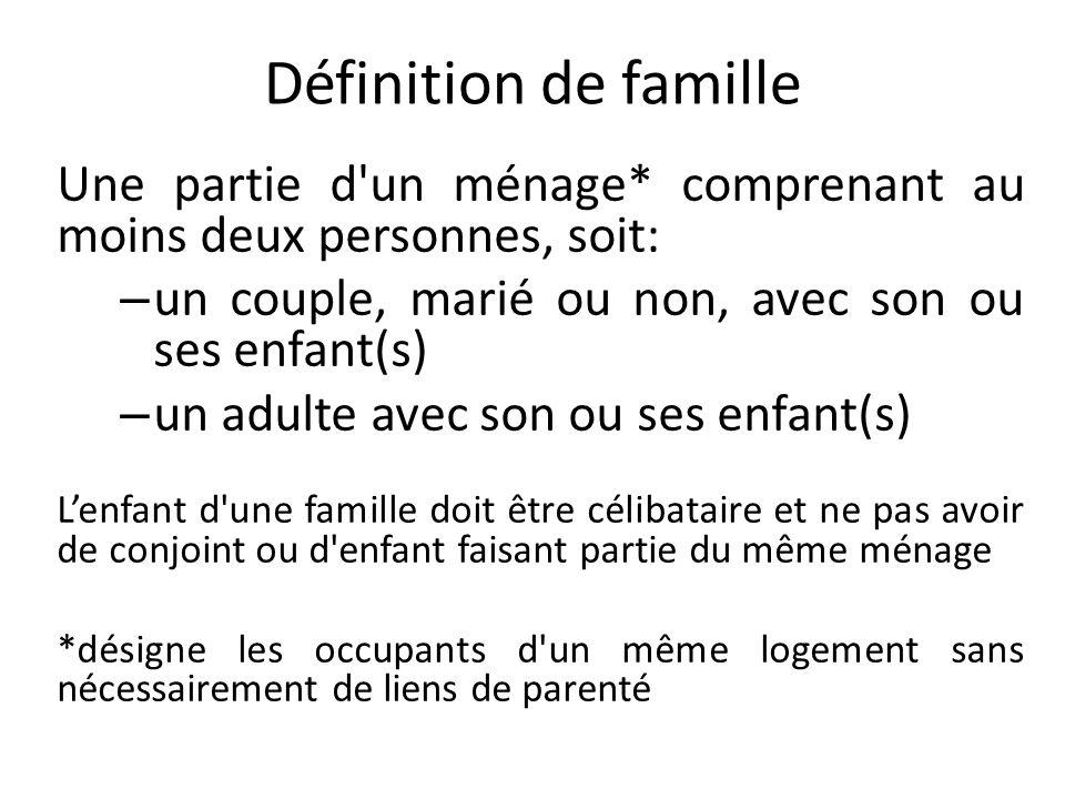 Définition de famille Une partie d un ménage* comprenant au moins deux personnes, soit: un couple, marié ou non, avec son ou ses enfant(s)