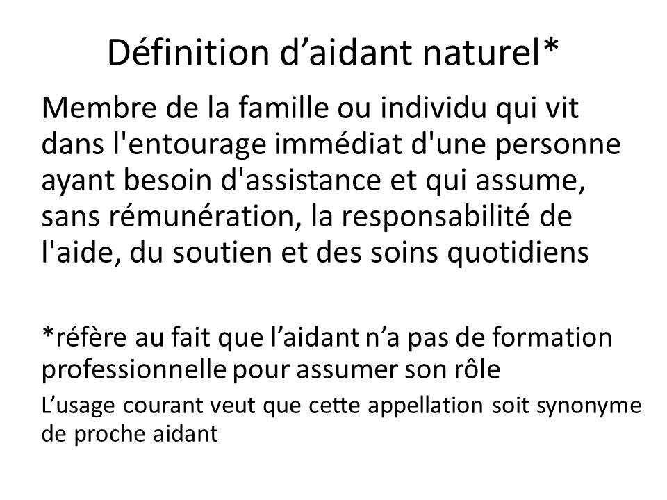 Définition d'aidant naturel*
