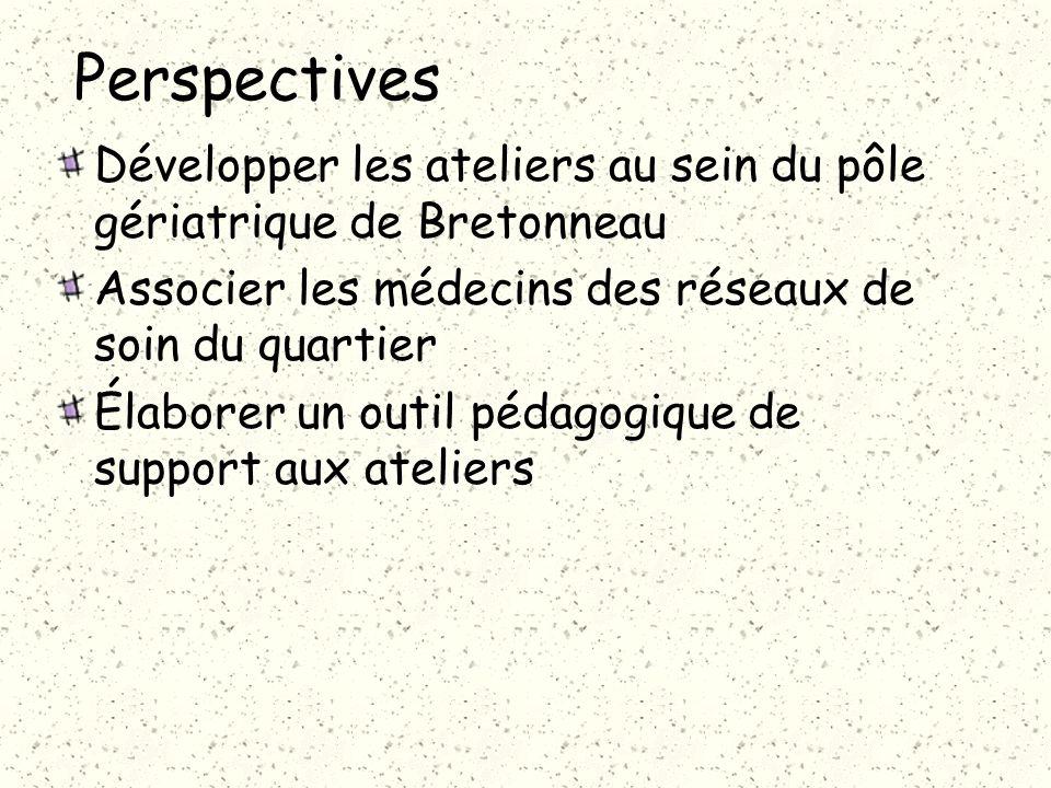 Perspectives Développer les ateliers au sein du pôle gériatrique de Bretonneau. Associer les médecins des réseaux de soin du quartier.