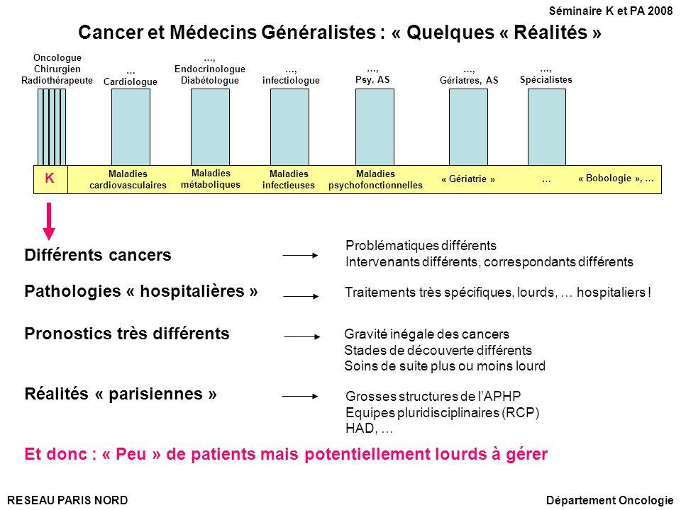 Cancer et Médecins Généralistes : « Quelques « Réalités »