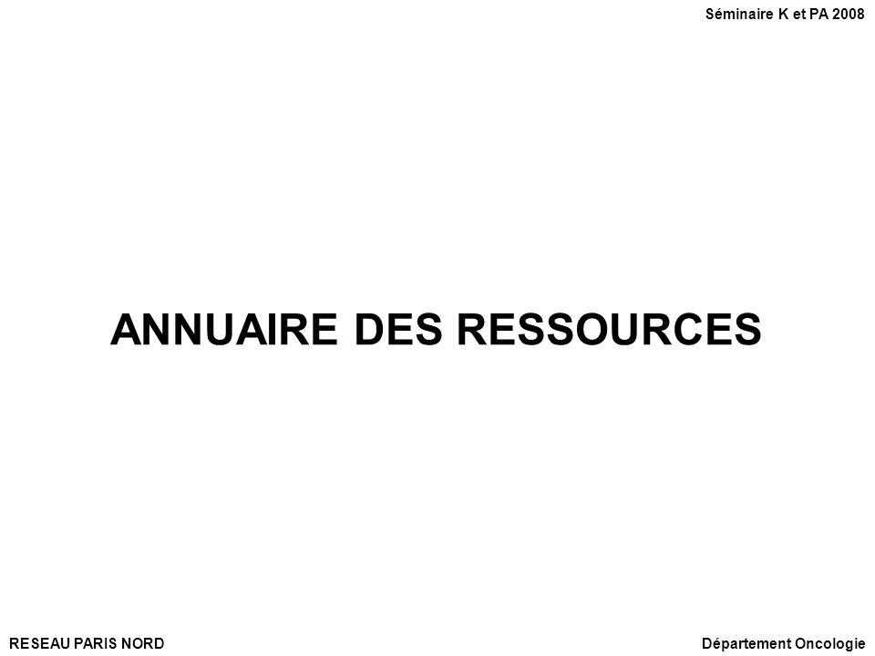 ANNUAIRE DES RESSOURCES
