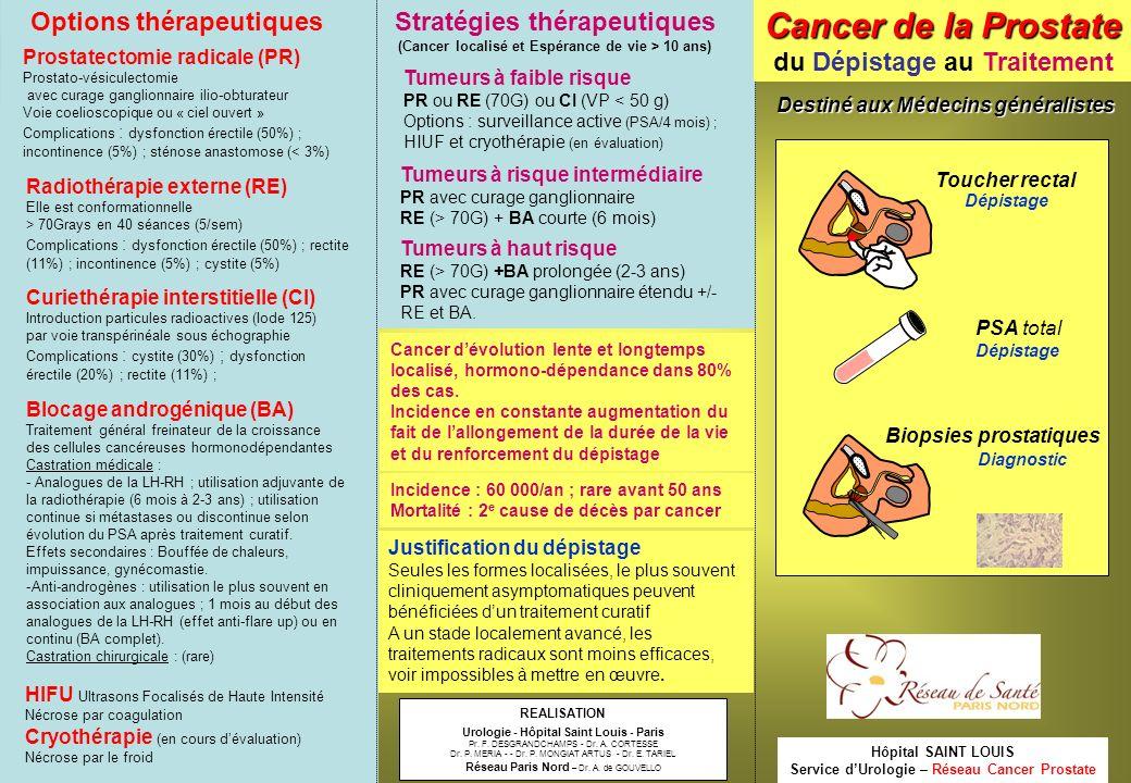 Cancer de la Prostate Options thérapeutiques Stratégies thérapeutiques