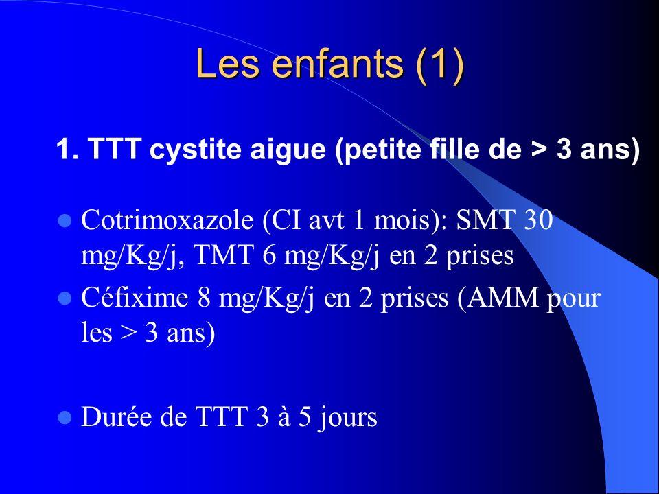Les enfants (1) 1. TTT cystite aigue (petite fille de > 3 ans)