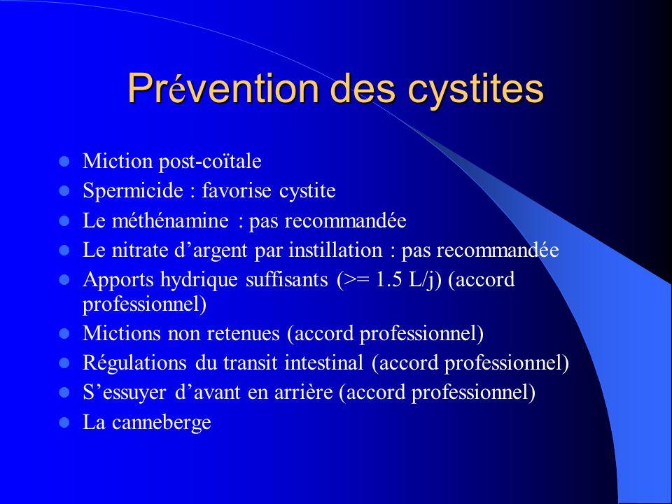 Prévention des cystites