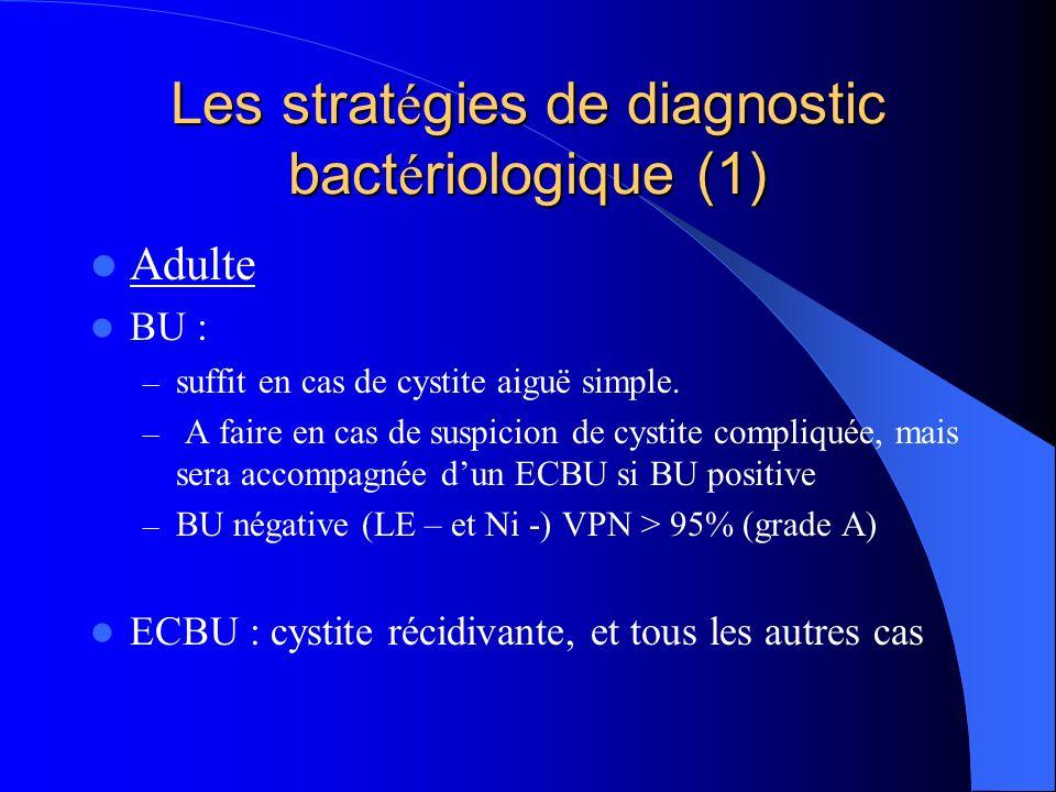 Les stratégies de diagnostic bactériologique (1)