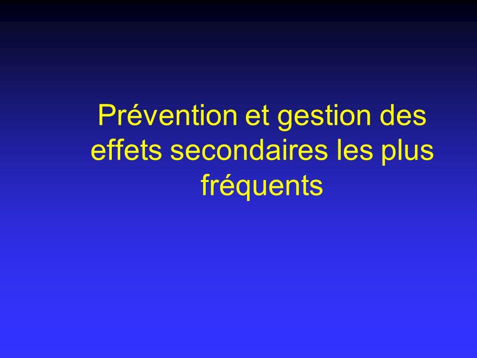 Prévention et gestion des effets secondaires les plus fréquents