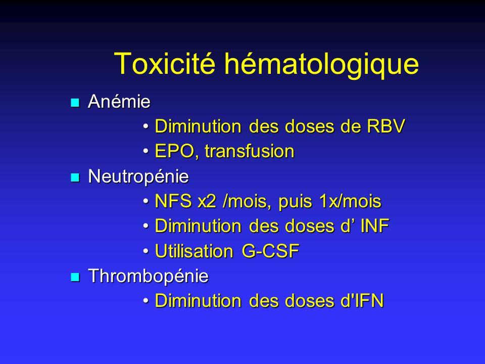 Toxicité hématologique