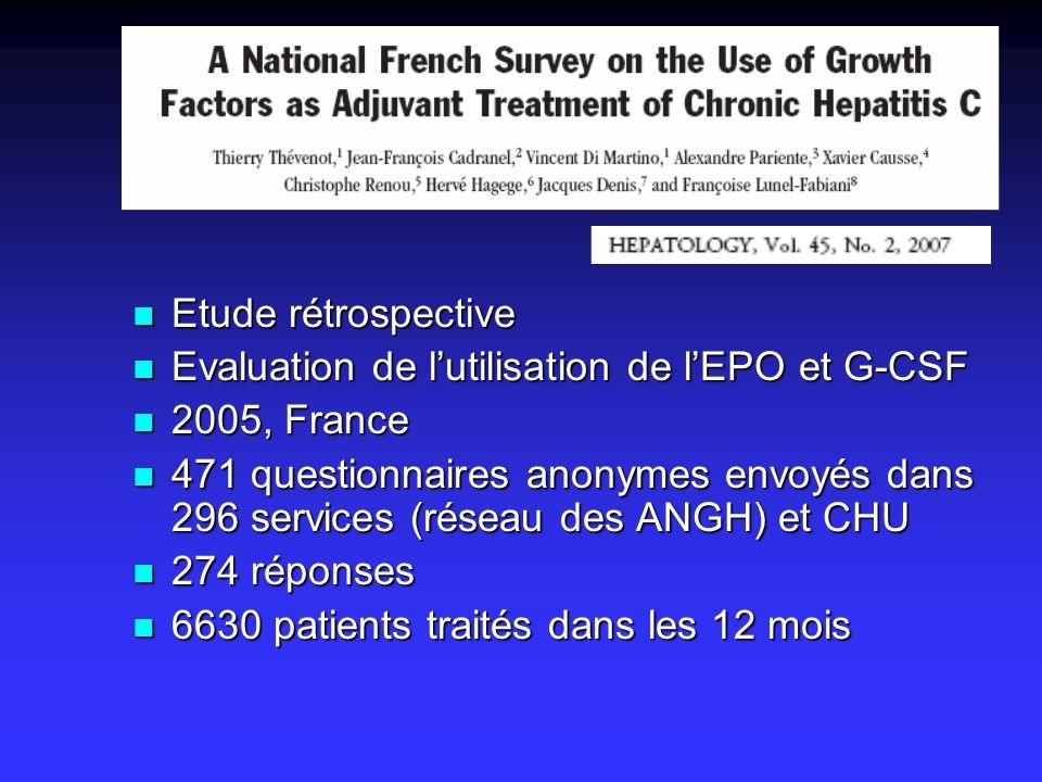 Etude rétrospective Evaluation de l'utilisation de l'EPO et G-CSF. 2005, France.