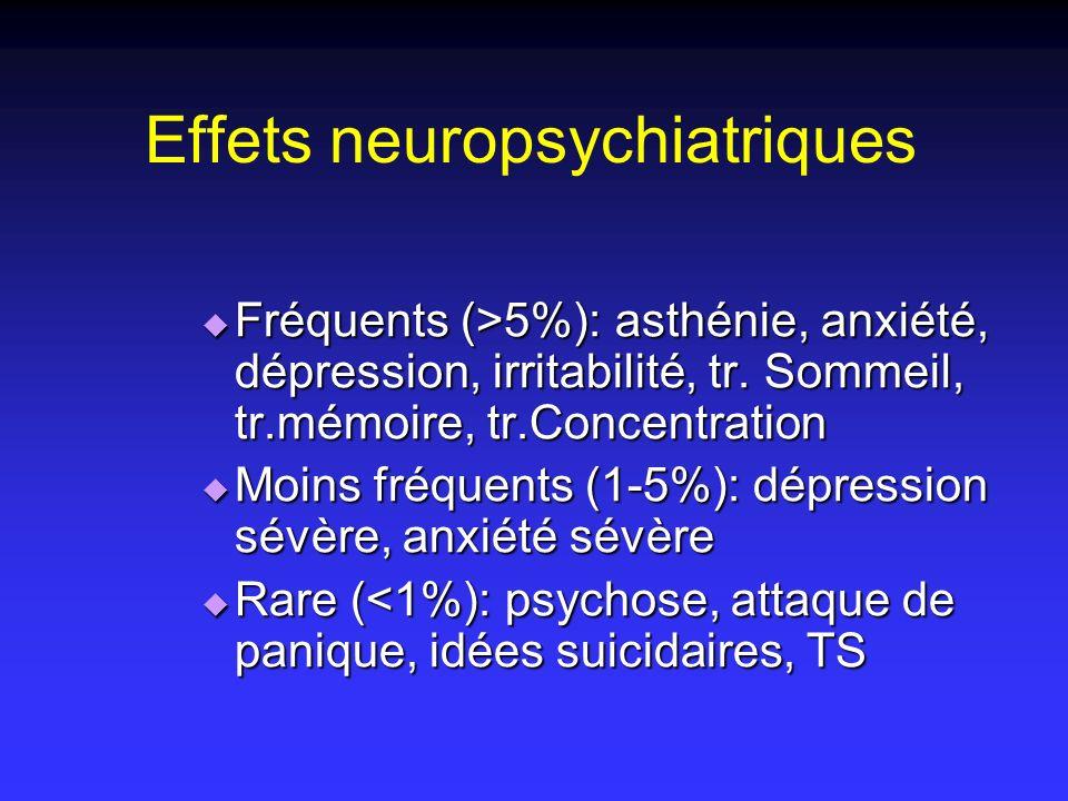Effets neuropsychiatriques