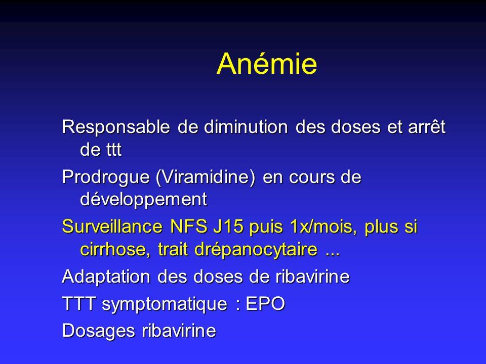 Anémie Responsable de diminution des doses et arrêt de ttt