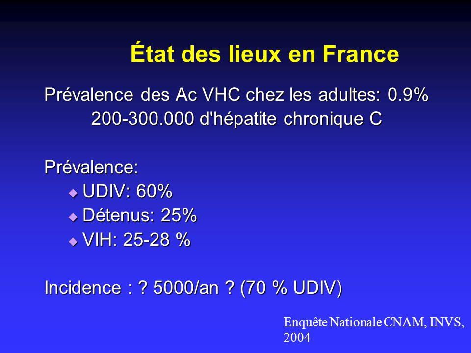 État des lieux en France
