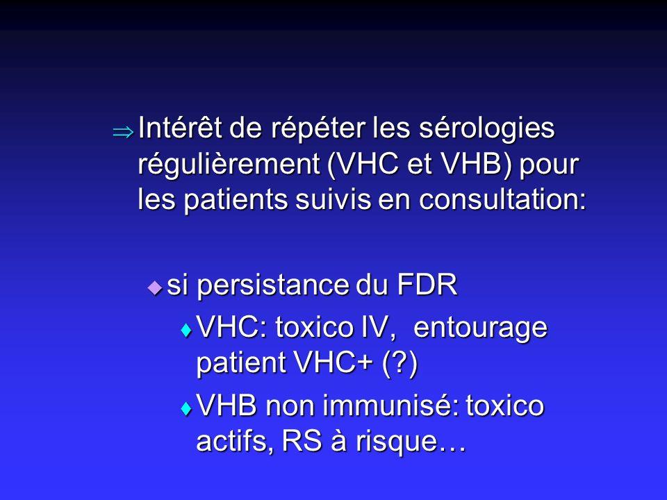 Intérêt de répéter les sérologies régulièrement (VHC et VHB) pour les patients suivis en consultation:
