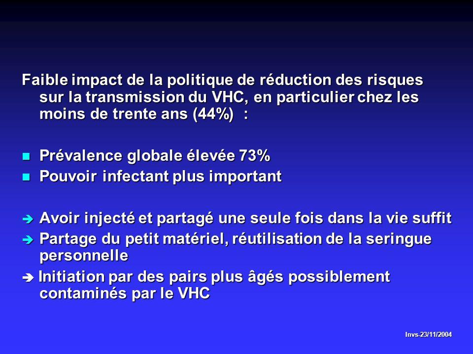 Prévalence globale élevée 73% Pouvoir infectant plus important