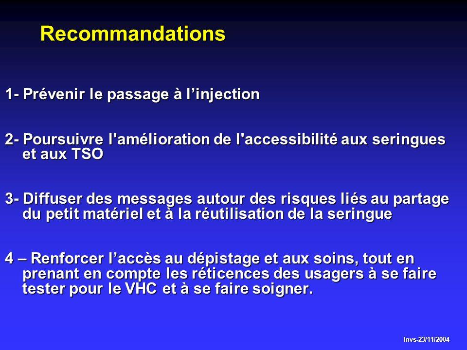 Recommandations 1- Prévenir le passage à l'injection