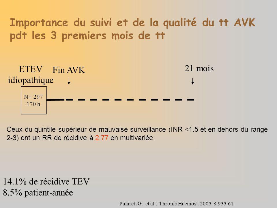 Importance du suivi et de la qualité du tt AVK pdt les 3 premiers mois de tt