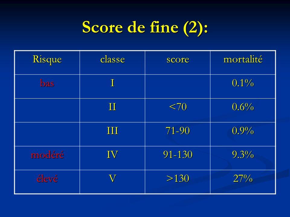 Score de fine (2): Risque classe score mortalité bas I 0.1% II <70