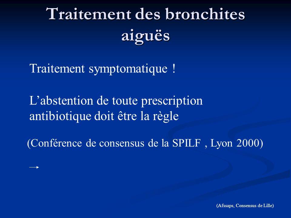Traitement des bronchites aiguës