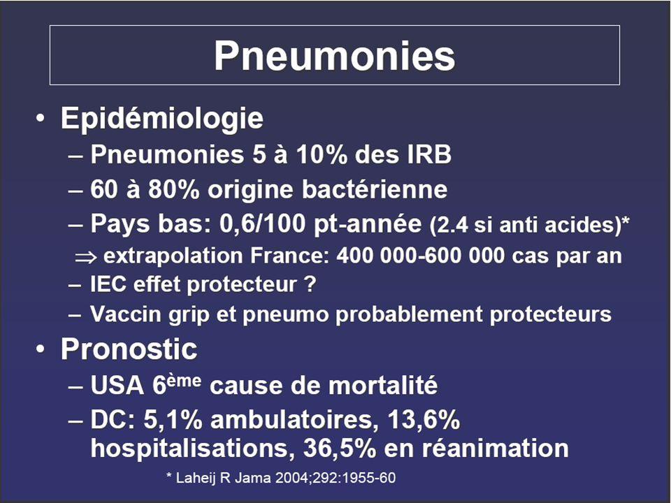 PNEUMONIE Epidemiologie -Pneumonies 5 à 10% des IRB